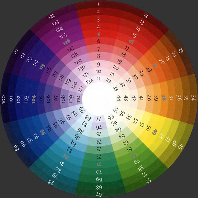 color-wheel-640