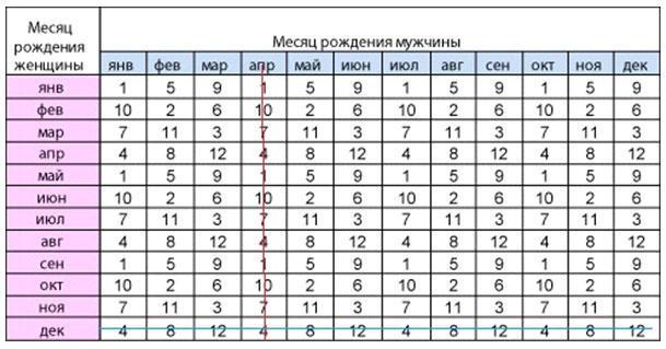 yaponskaya-tablica-opredeleniya-pola-rebenka-1