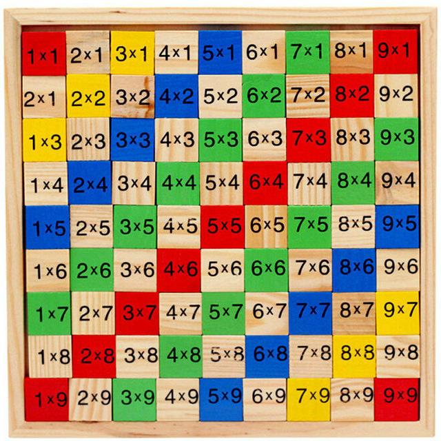 Выучить таблицу умножения быстро поможет творческий подход.