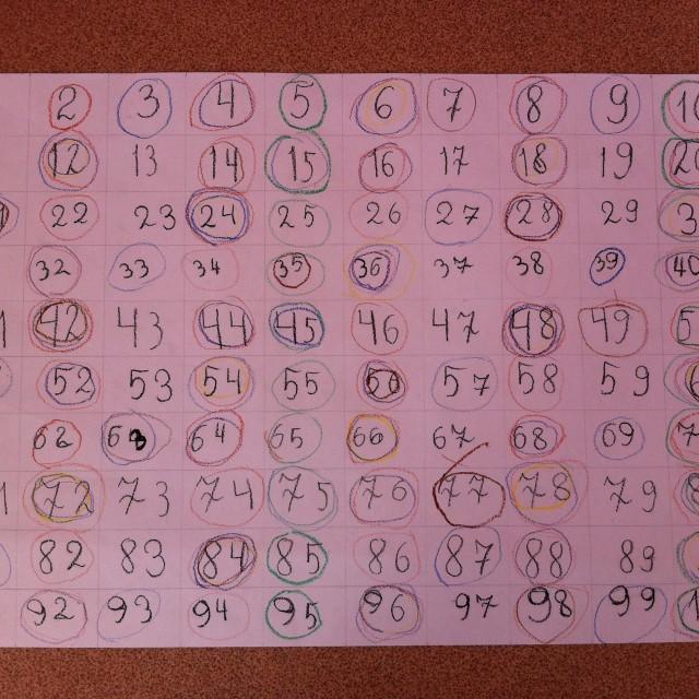 Старайтесь закреплять уже выученное, чтобы таблица умножения запомнилась лучше.
