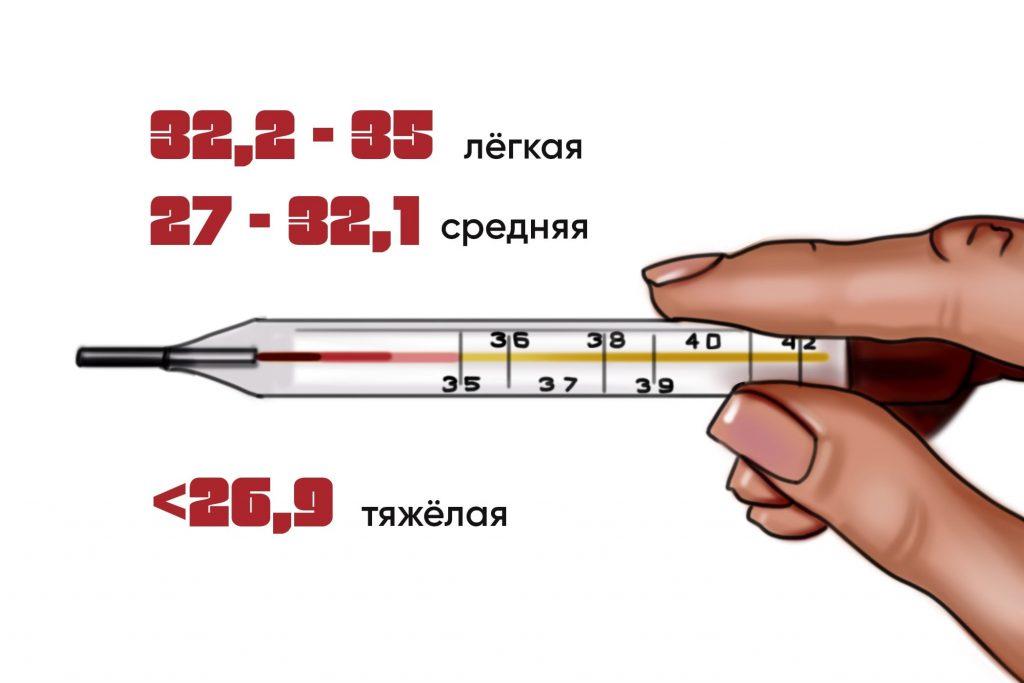 Температура тела 36 2 что значит
